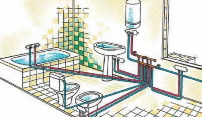 водопровода в частном доме