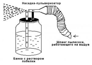 Краскопульт от пылесоса