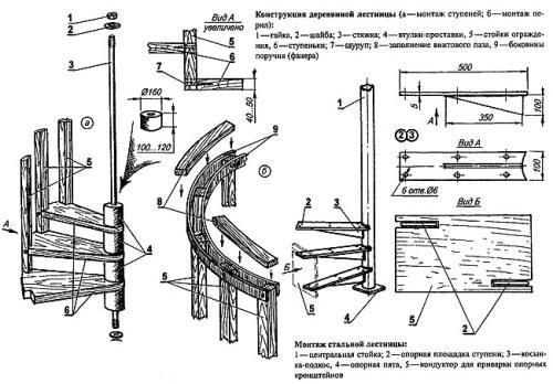 Монтаж винтовой лестницы в частном доме