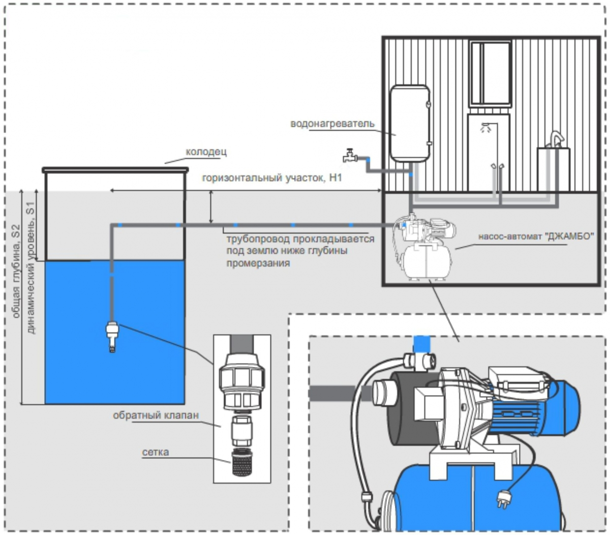 схема частного дома со скважиной и канализацией
