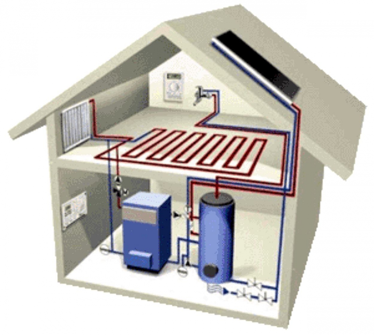 Статьи про теплоснабжение домов