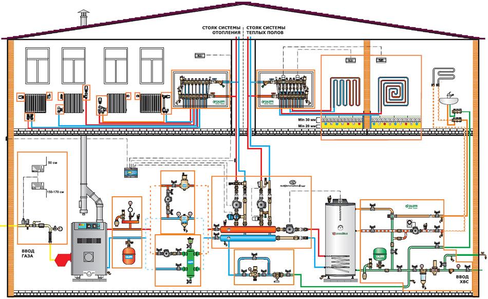 Схема отопления трех этажного отопления