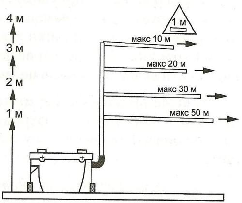 Напор канализационного насоса для унитаза