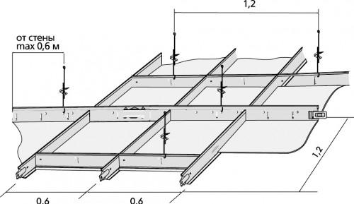 Разметка потолка для подвесной системы