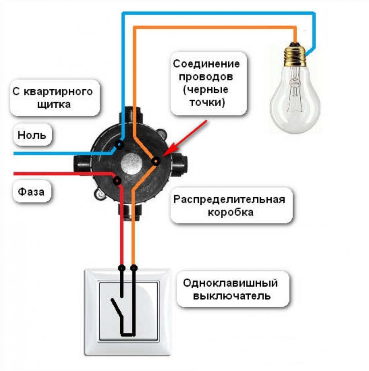 Схема подключения выключателя и лампочки