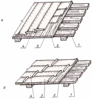 Схема укладки рулонной кровли на скатную крышу