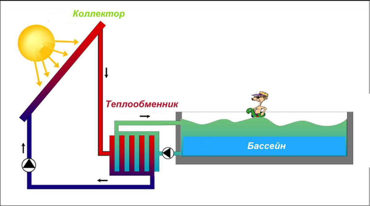 схема управления теплообменником для бассейна