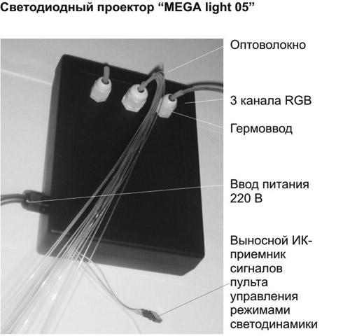 Светодиодный проектор для потолка Звездное небо