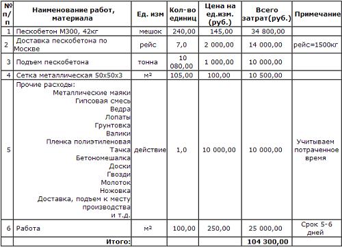 Расчет стоимости механизированной стяжки