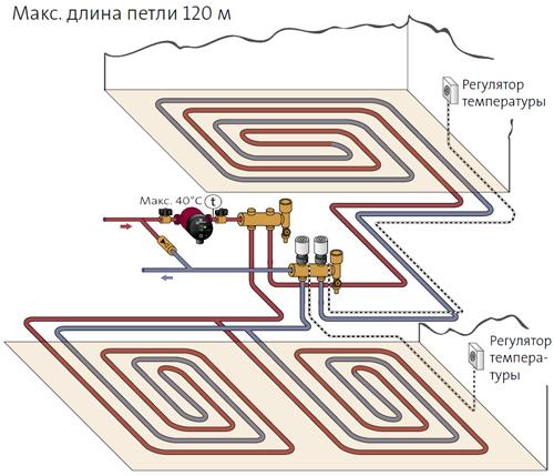 Схема системы водяного теплого
