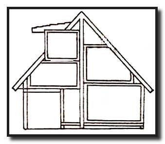 Двухуровневая мансардная крыша со смешанным типом опирания