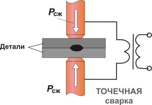 Устройство трансформатора точечной сварки