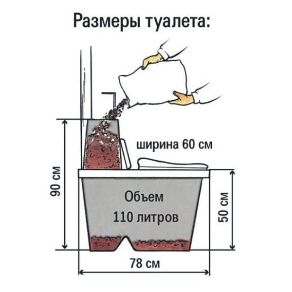 Как сделать пудр клозет на даче чертежи самый простой