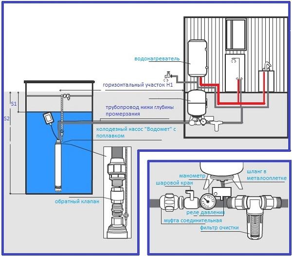 Подключение скважины к нескольким домам схема6