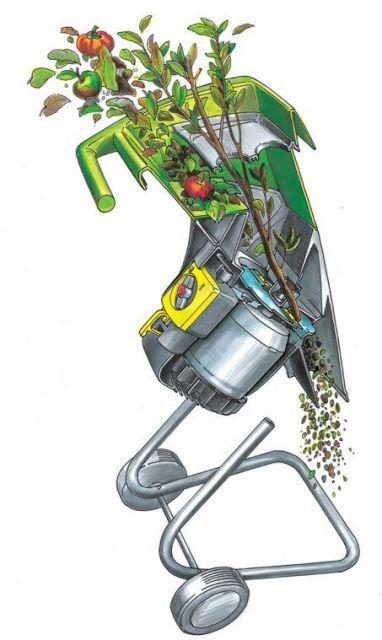Принцип работы и устройство измельчителя