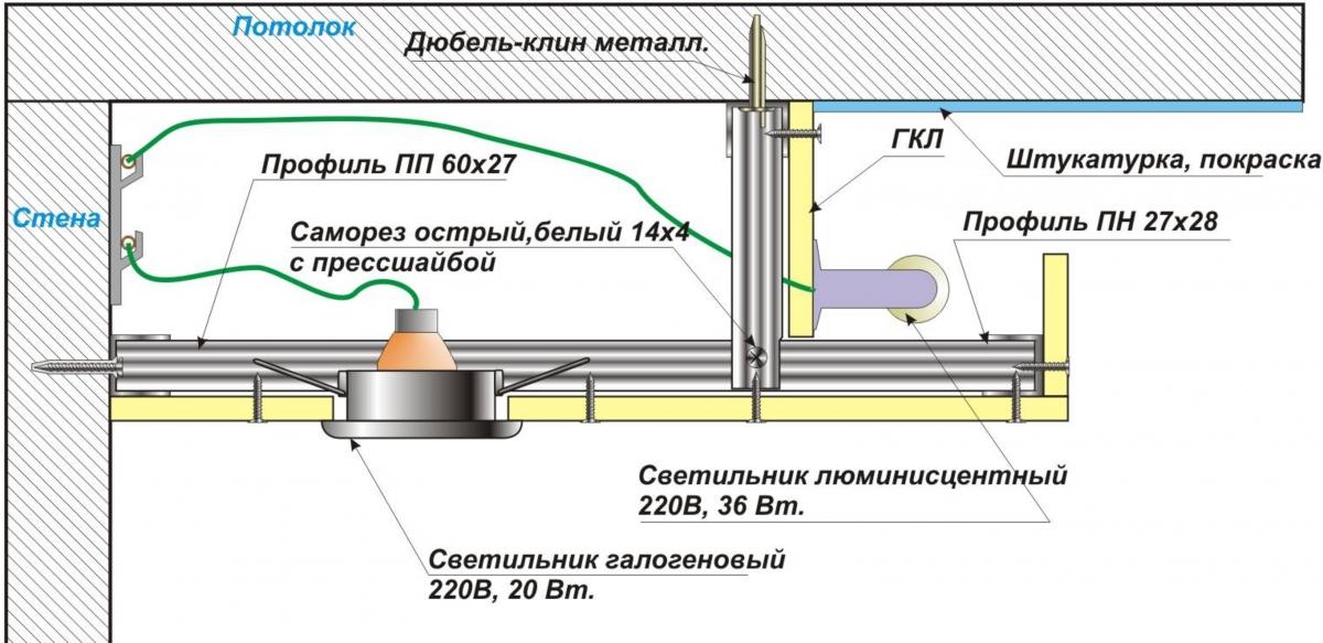 Как сделать потолок из профиля фото 240