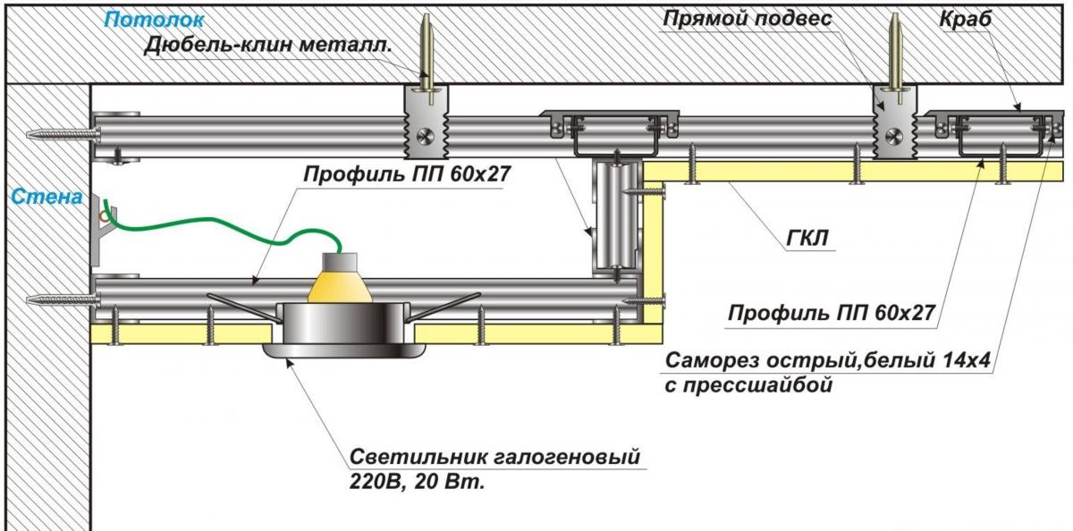 Двухуровневый потолок схема монтажа