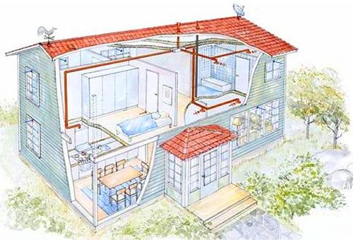 Система вентиляции в частном доме своими руками