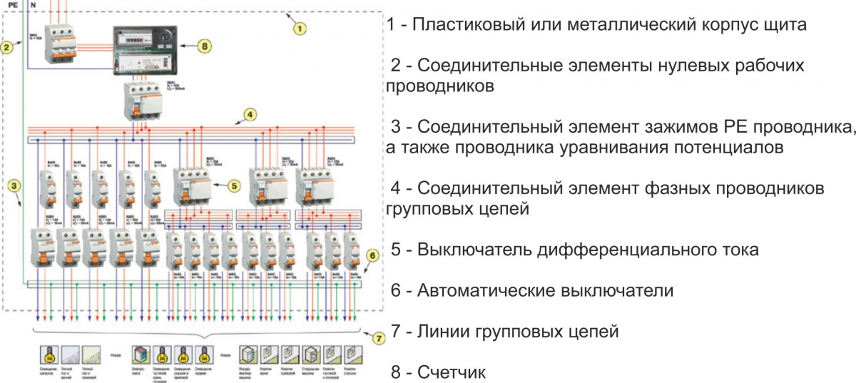 Схема сборки электрического щитка своими руками 42
