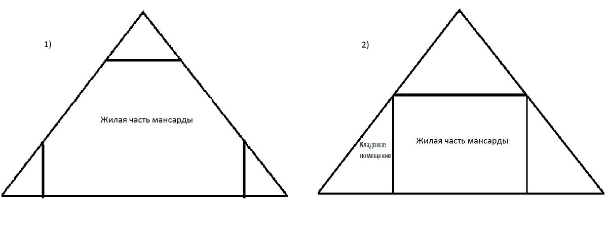 Как сделать комнату на чердаке фото 282