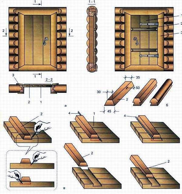 Дверь для бани своими руками: входная, видео 21