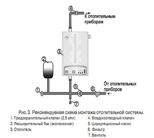 Как правильно установить электрокотел