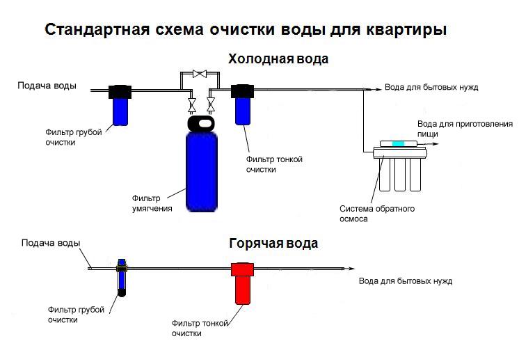 форсунок, парогенератора)