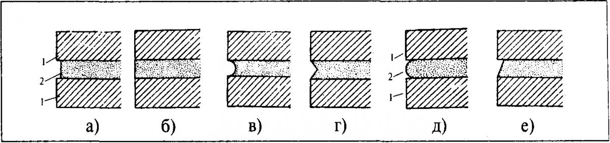 Коллекция замазка для заделки швов по монтажной пене