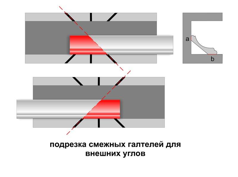 Как сделать плинтус на потолок угол 293