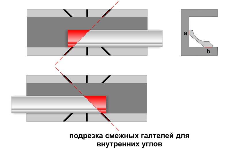 Как сделать плинтус на потолок угол 975