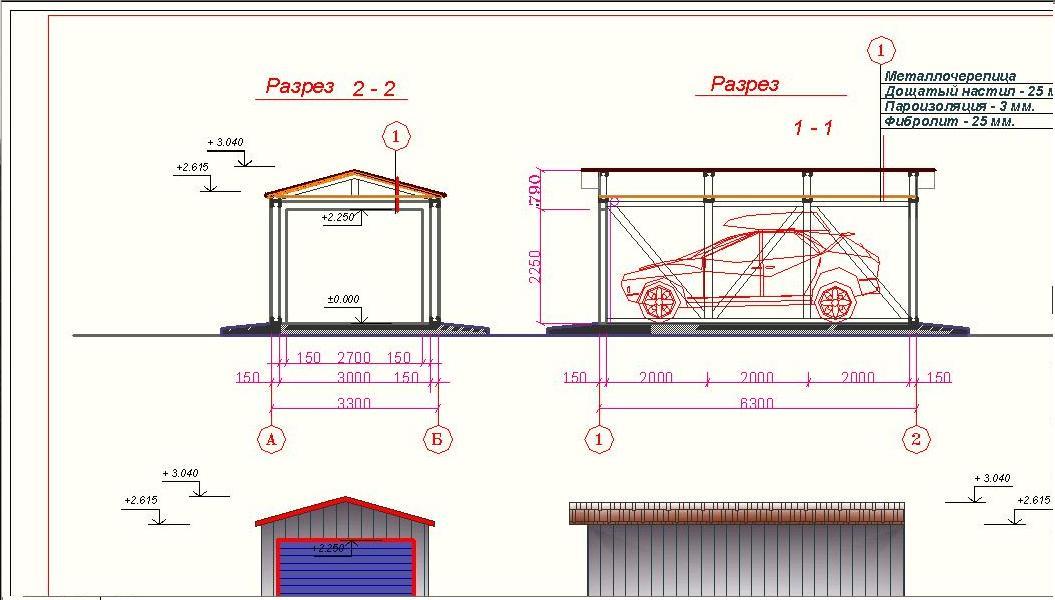 Требования к постройке гаража