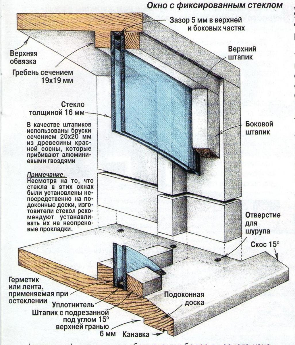 Как установить пластиковое окно на веранду своими руками