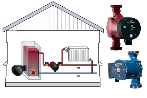 Обновление системы отопления