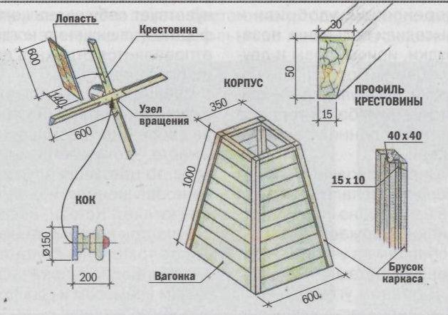 Декоративный домик для сада своими руками чертежи