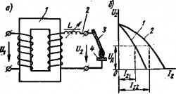 Схема сварочного трансформатора