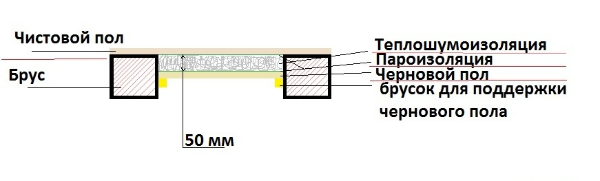 Eltron теплоизоляция wdv 650 stiebel