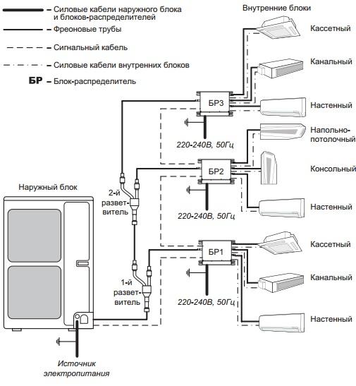 Схема мульти сплит системы фото 38