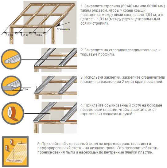 Монтаж поликарбоната на крышу своими руками 44