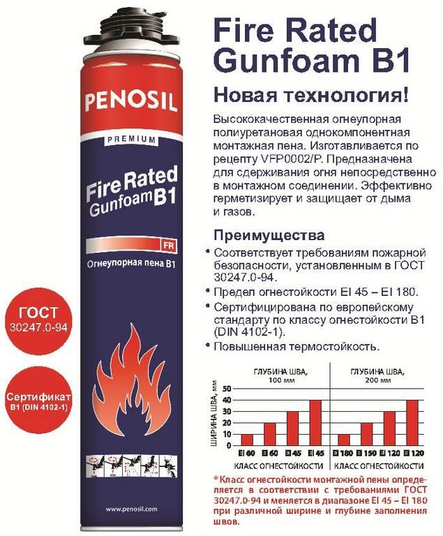 Пистолет для герметизации швов купить