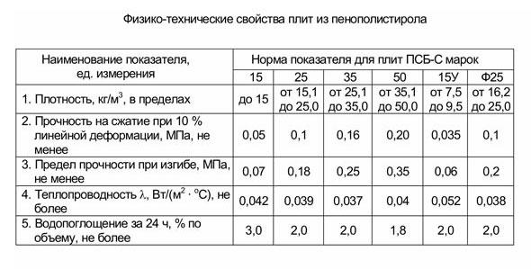 Автомобиля новгороде в шумоизоляция нижнем цена жидкая