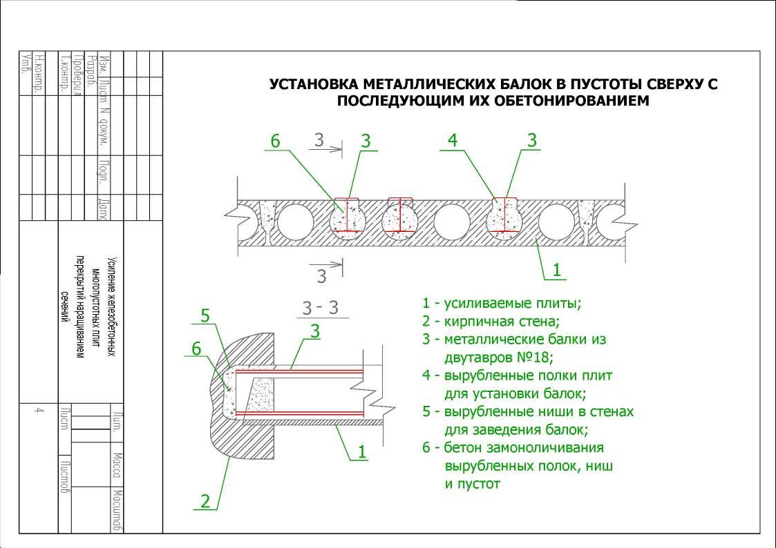 схема армирования монолитной плиты по стальным балкам