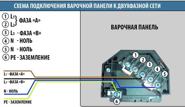 Вызов мастера по ремонту газовых плит москва
