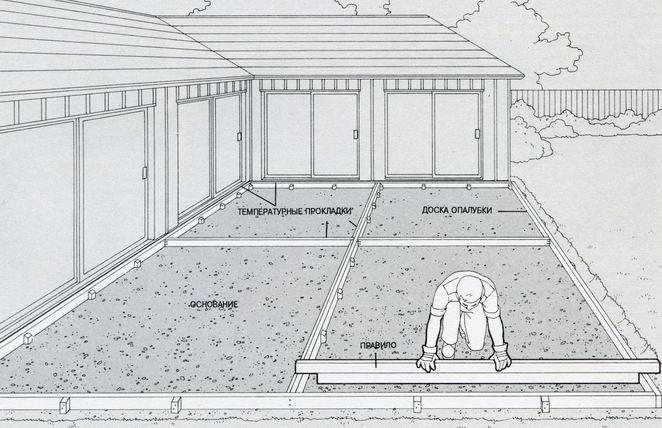 Технология бетонирования площадки своими руками