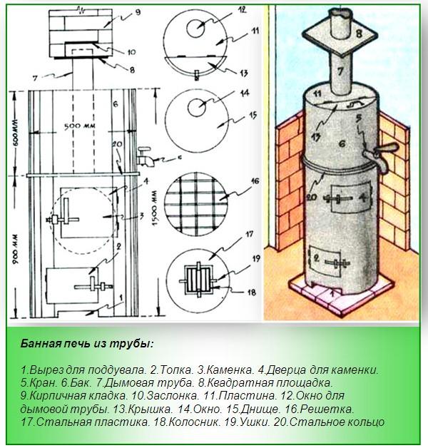 Схема печи для бани сделать
