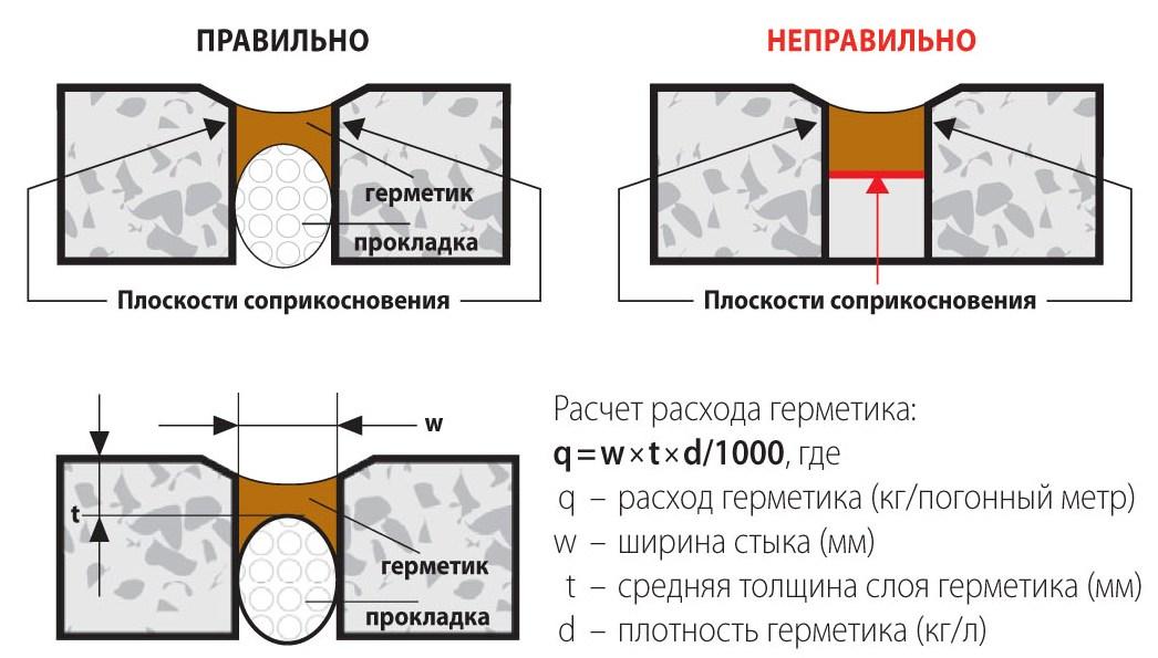 Соединительная лента для заделки швов шитрок