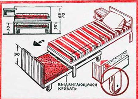 Как сделать раздвижную детскую кровать своими руками