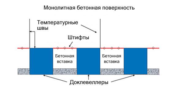 Герметизация швов в ванной герметиком видео