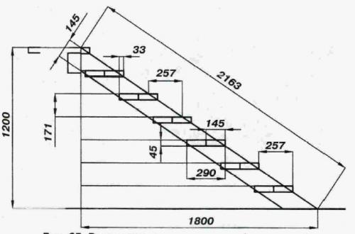 Лестницы своими руками чертежи - Металлоизделия, входная группа, перила