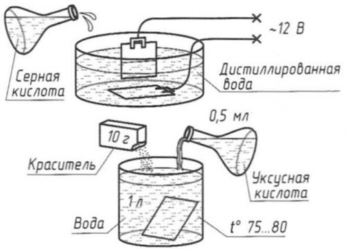 Как можно сделать серную кислоту в домашних условиях