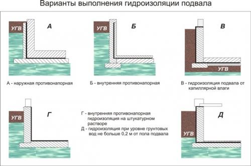Стен звукоизоляция и шумоизоляция квартиры